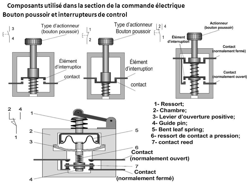 Composants utilisé dans la section de la commande électrique