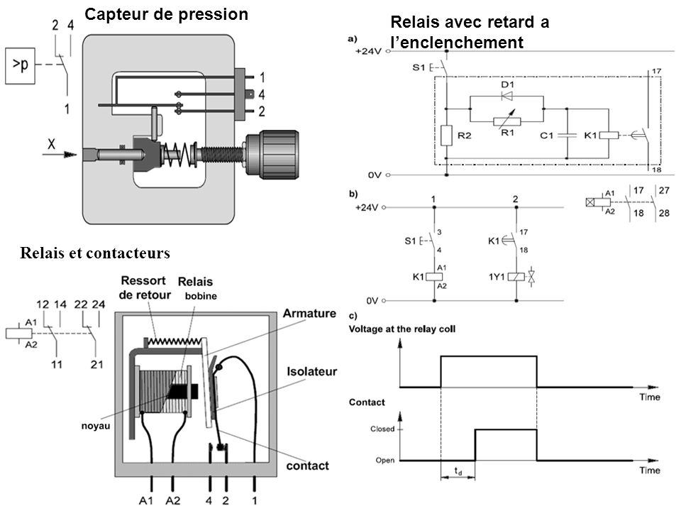 Capteur de pression Relais avec retard a l'enclenchement Relais et contacteurs