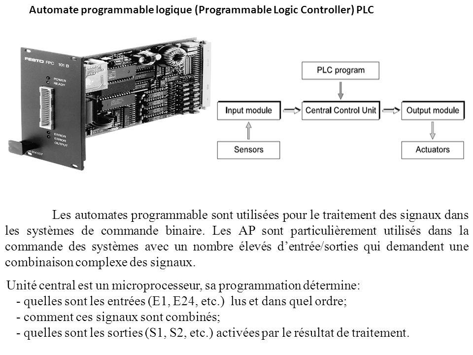 Unité central est un microprocesseur, sa programmation détermine: