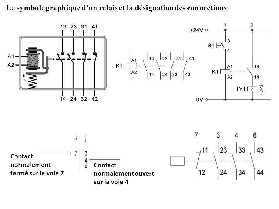 Le symbole graphique d'un relais et la désignation des connections