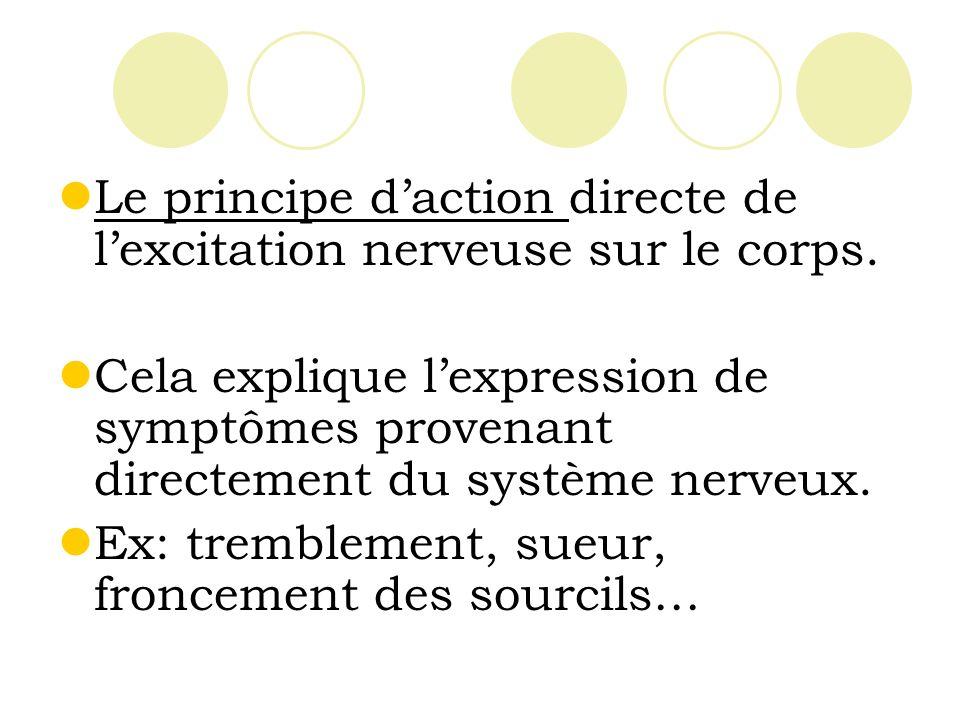 Le principe d'action directe de l'excitation nerveuse sur le corps.