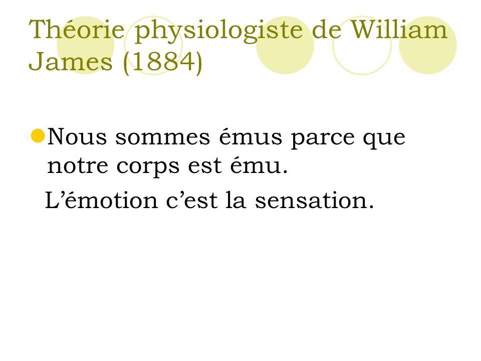 Théorie physiologiste de William James (1884)