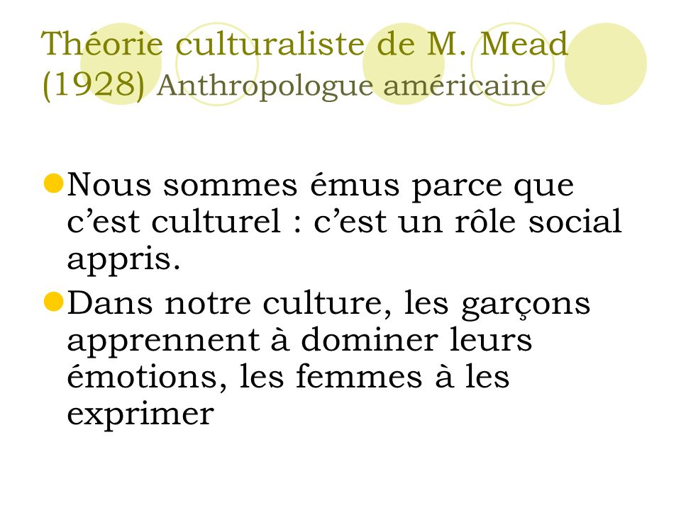 Théorie culturaliste de M. Mead (1928) Anthropologue américaine