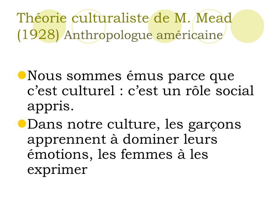 Théorie culturaliste de M. Mead (1928) Anthropologue américaine