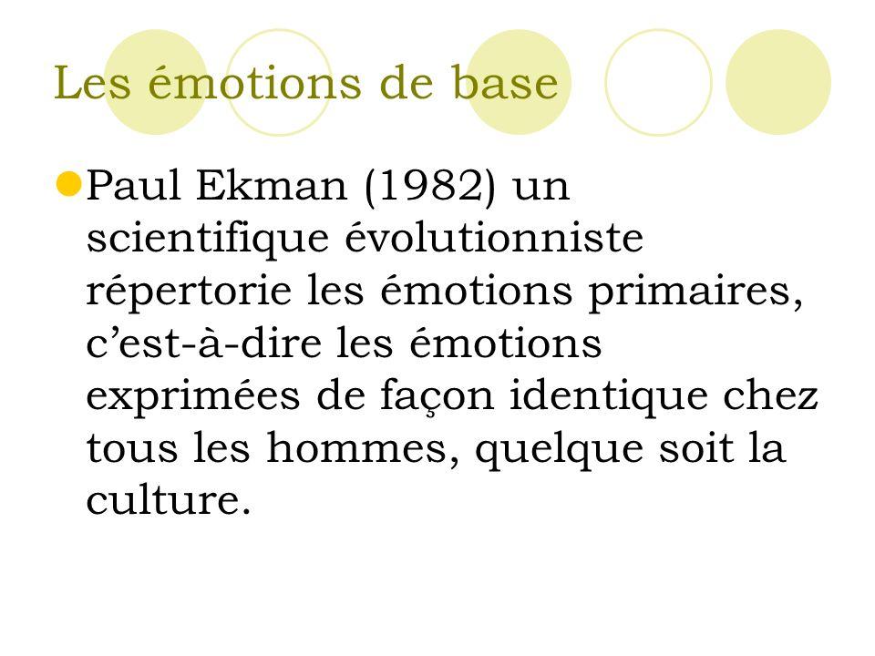 Les émotions de base
