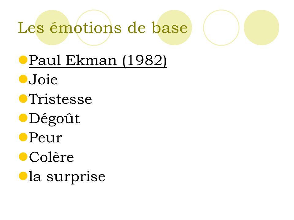 Les émotions de base Paul Ekman (1982) Joie Tristesse Dégoût Peur
