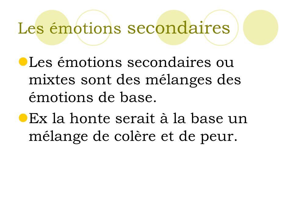 Les émotions secondaires