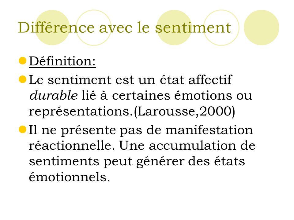 Différence avec le sentiment