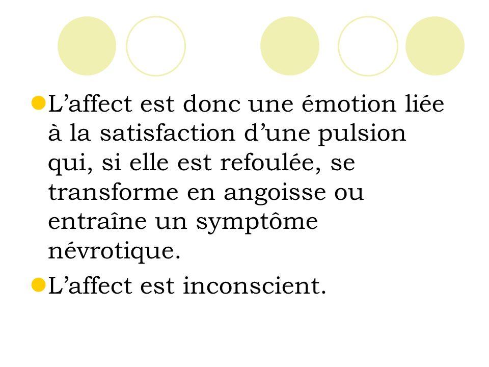 L'affect est donc une émotion liée à la satisfaction d'une pulsion qui, si elle est refoulée, se transforme en angoisse ou entraîne un symptôme névrotique.