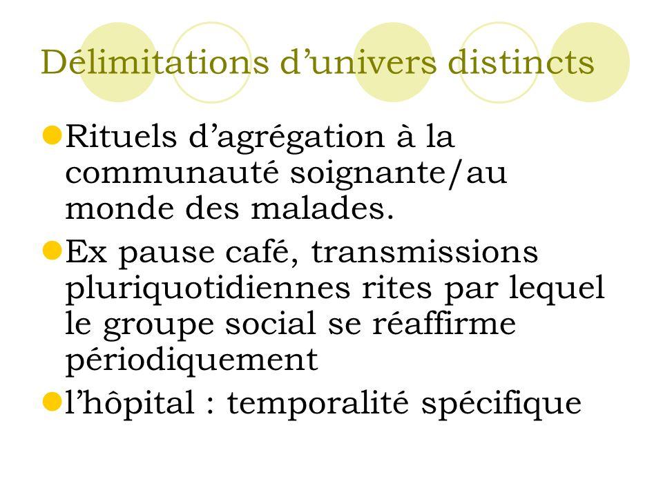 Délimitations d'univers distincts
