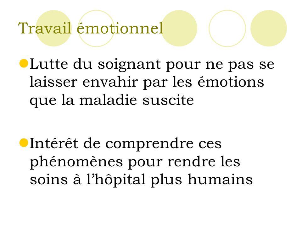 Travail émotionnel Lutte du soignant pour ne pas se laisser envahir par les émotions que la maladie suscite.