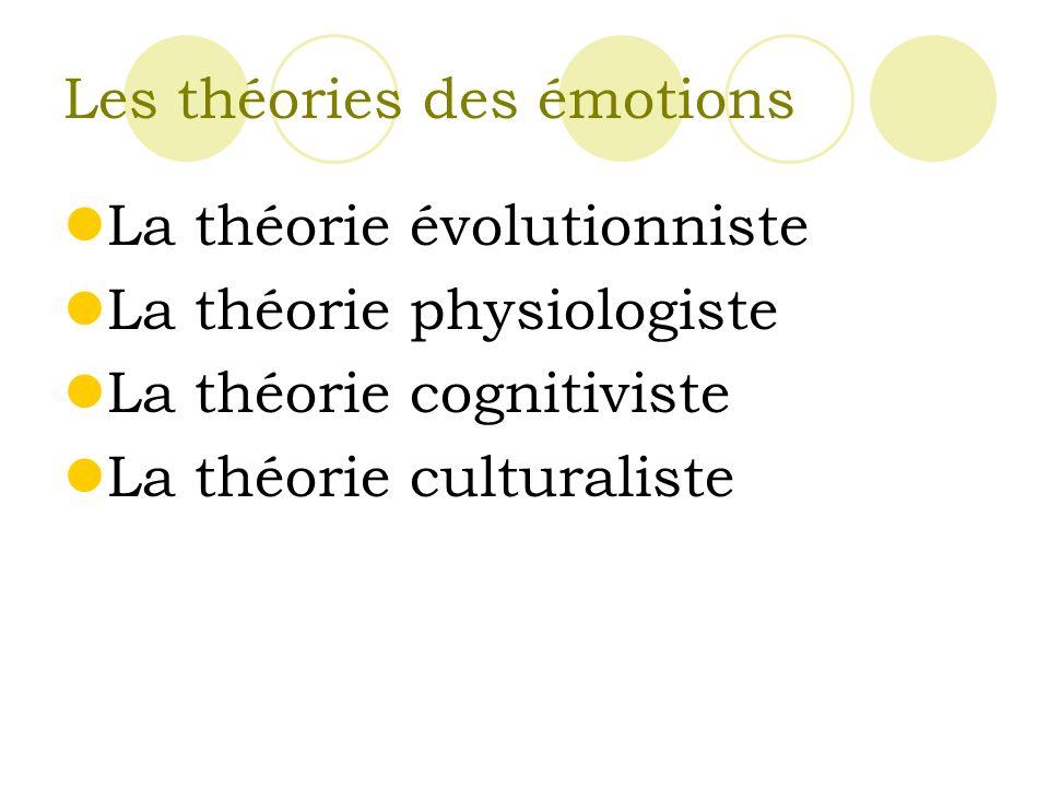 Les théories des émotions