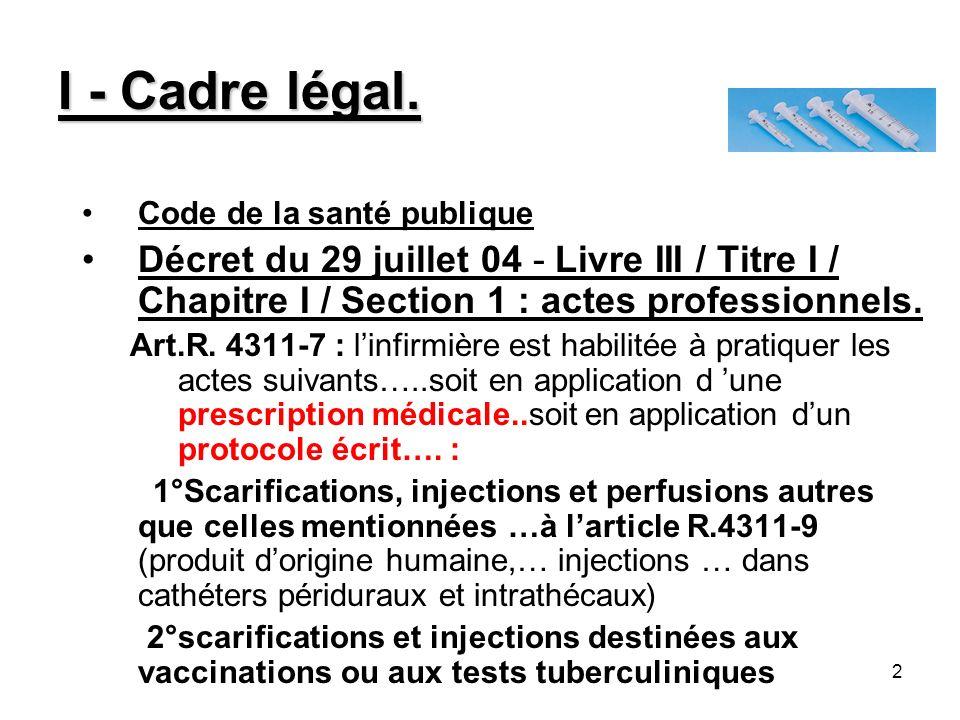 I - Cadre légal. Code de la santé publique. Décret du 29 juillet 04 - Livre III / Titre I / Chapitre I / Section 1 : actes professionnels.