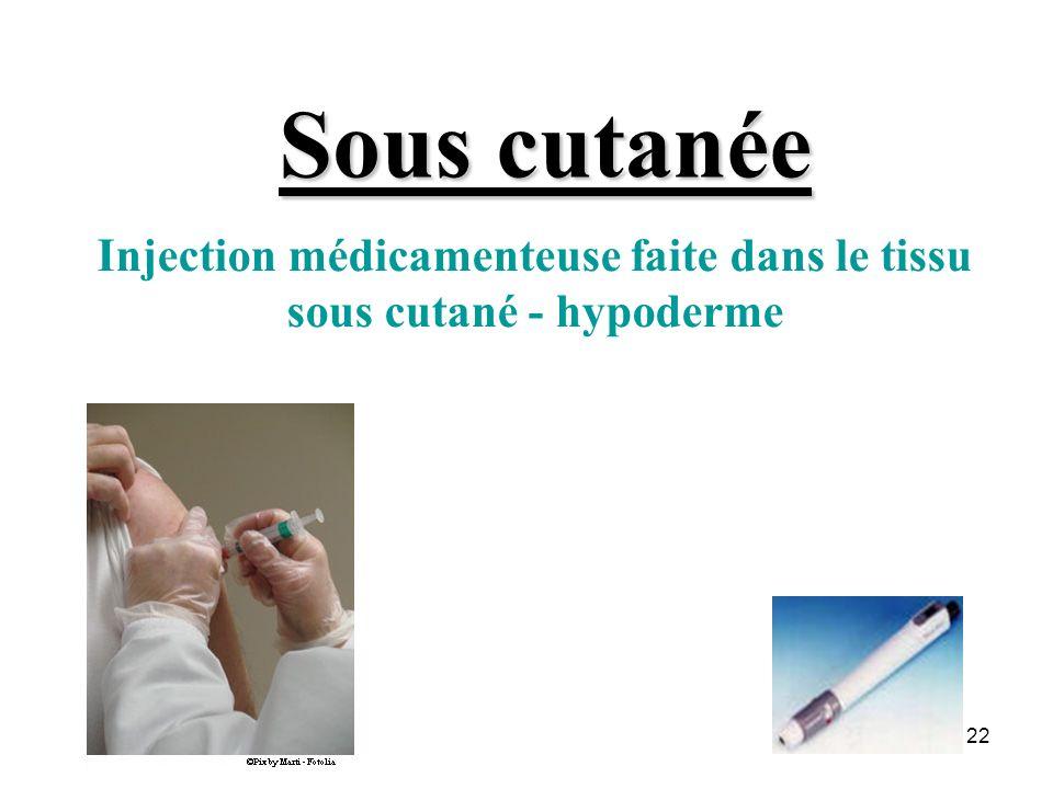 Injection médicamenteuse faite dans le tissu sous cutané - hypoderme