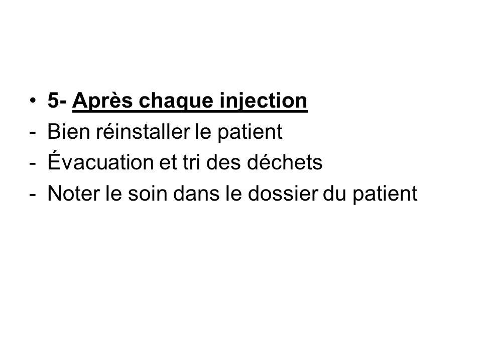 5- Après chaque injection