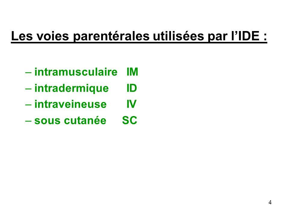 Les voies parentérales utilisées par l'IDE :