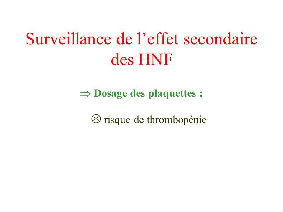 Surveillance de l'effet secondaire des HNF