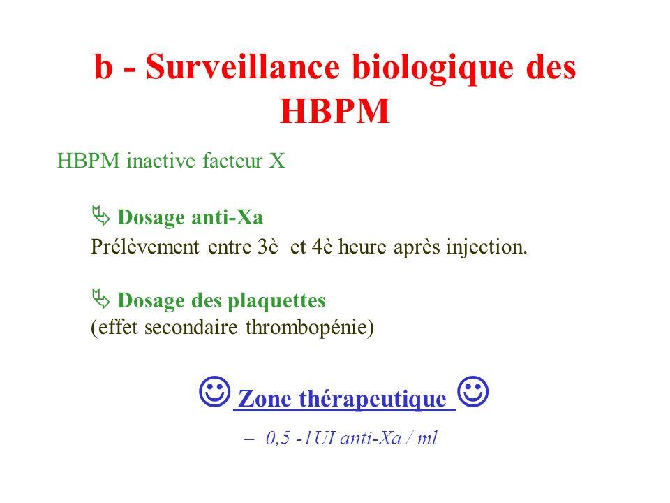 b - Surveillance biologique des HBPM