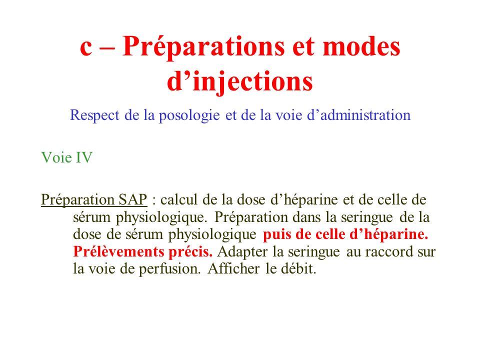 c – Préparations et modes d'injections
