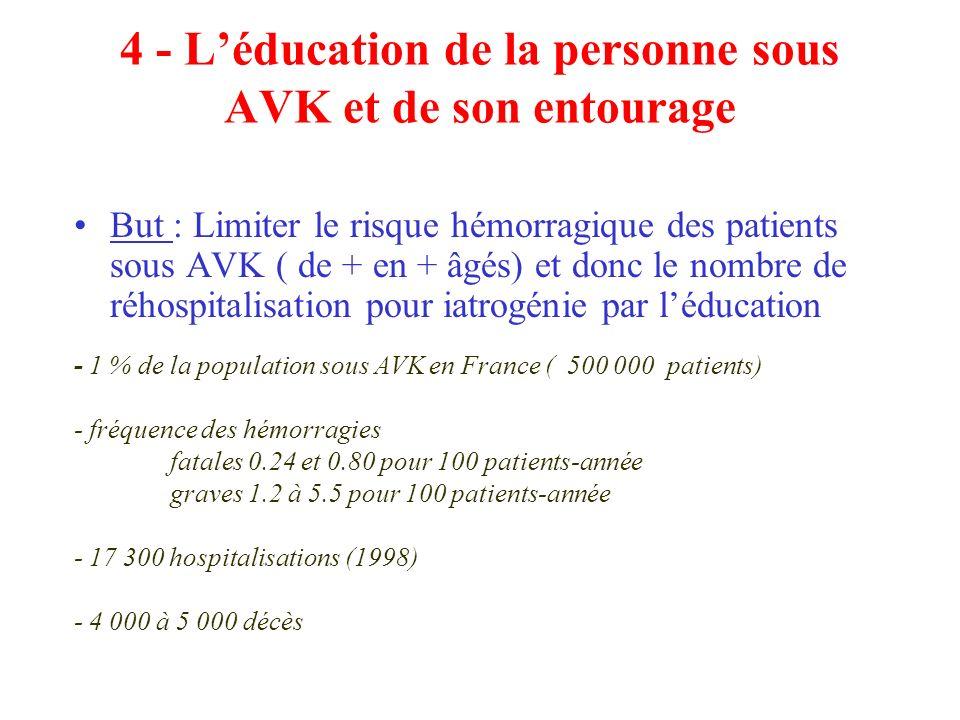 4 - L'éducation de la personne sous AVK et de son entourage
