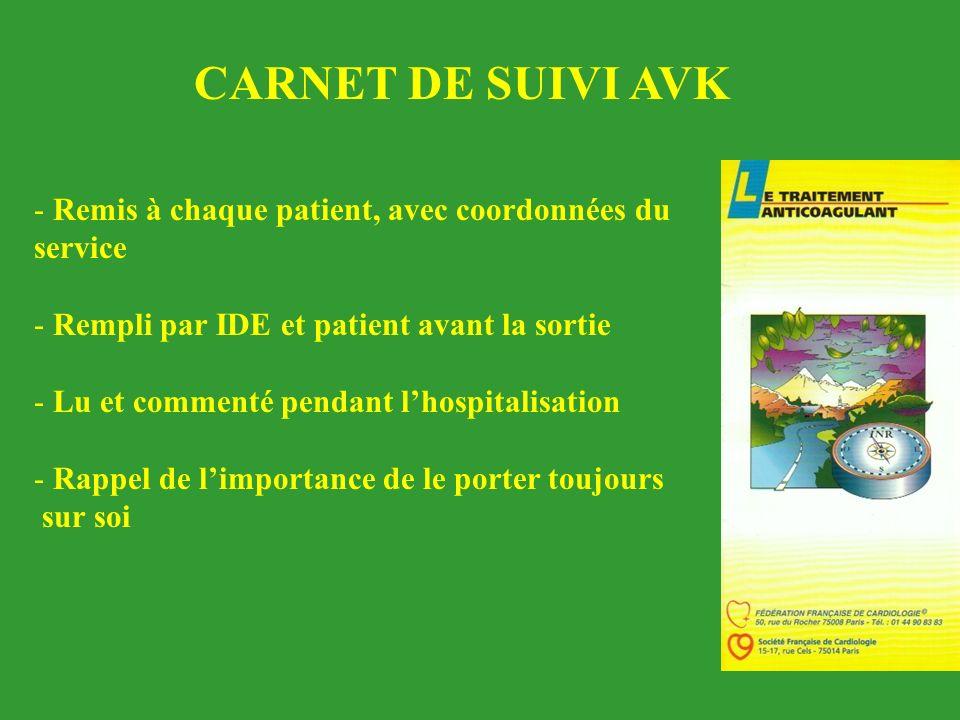 CARNET DE SUIVI AVK Remis à chaque patient, avec coordonnées du