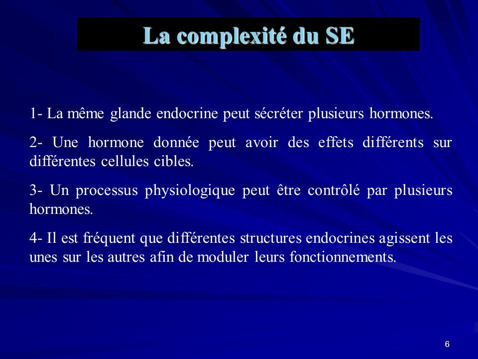 La complexité du SE 1- La même glande endocrine peut sécréter plusieurs hormones.