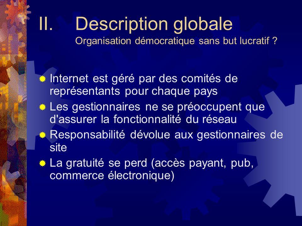 Description globale Organisation démocratique sans but lucratif