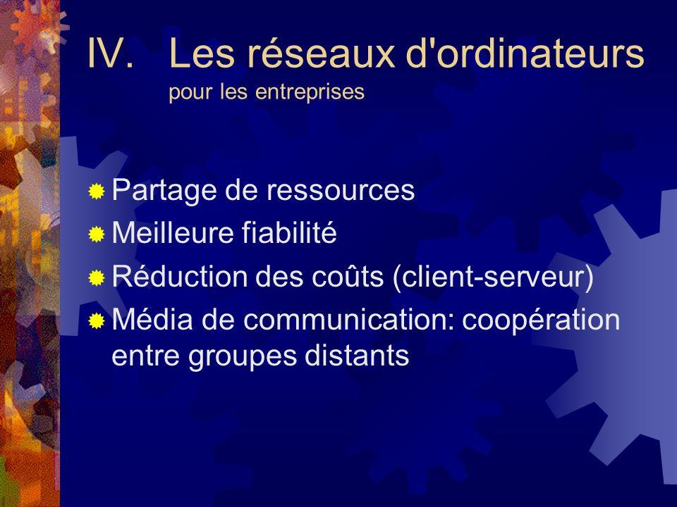 IV. Les réseaux d ordinateurs pour les entreprises