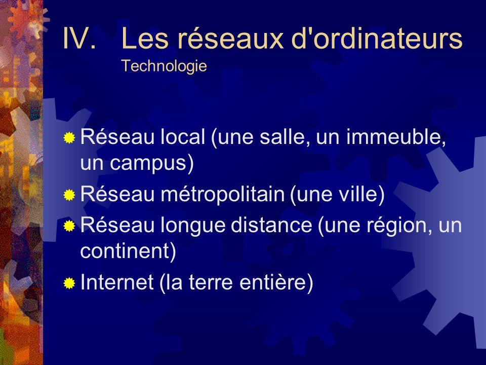 IV. Les réseaux d ordinateurs Technologie
