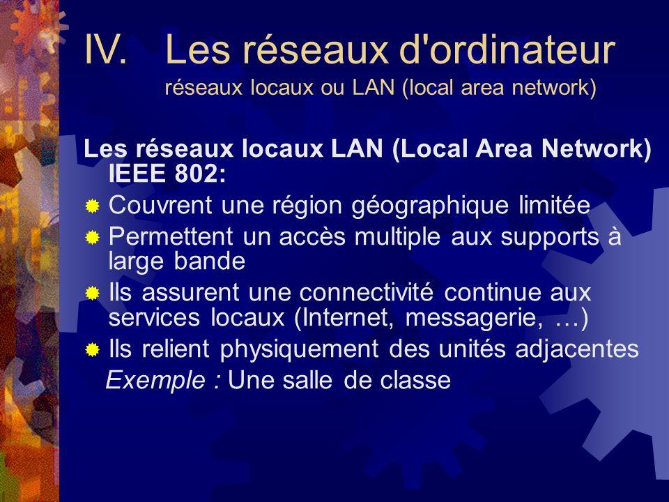 IV. Les réseaux d ordinateur réseaux locaux ou LAN (local area network)