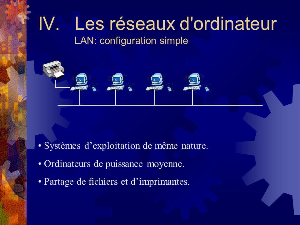 IV. Les réseaux d ordinateur LAN: configuration simple