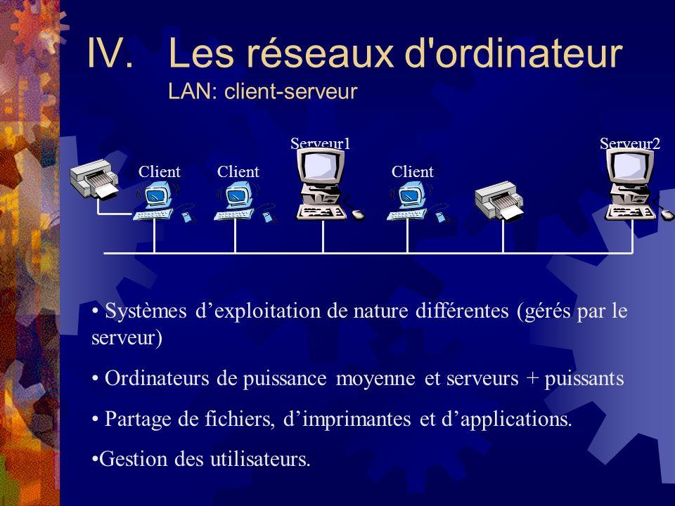 IV. Les réseaux d ordinateur LAN: client-serveur