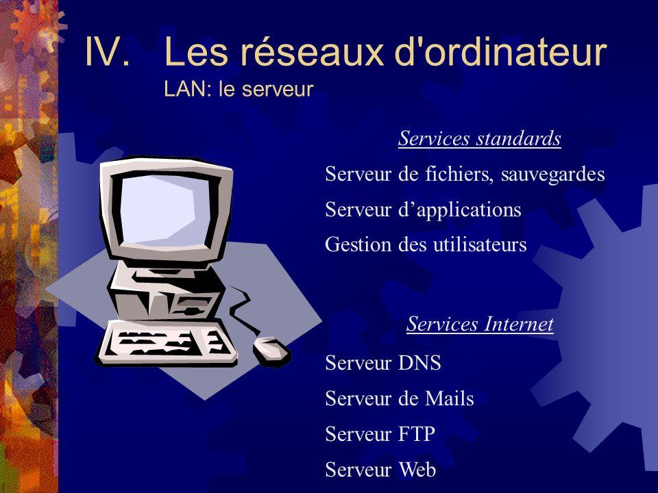 IV. Les réseaux d ordinateur LAN: le serveur