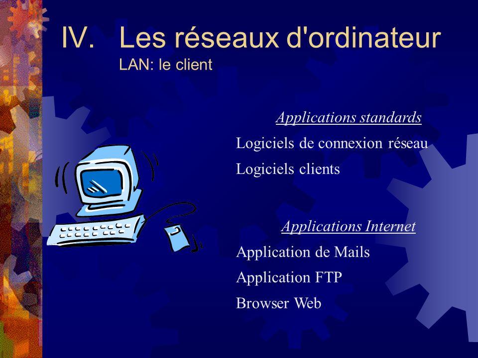 IV. Les réseaux d ordinateur LAN: le client