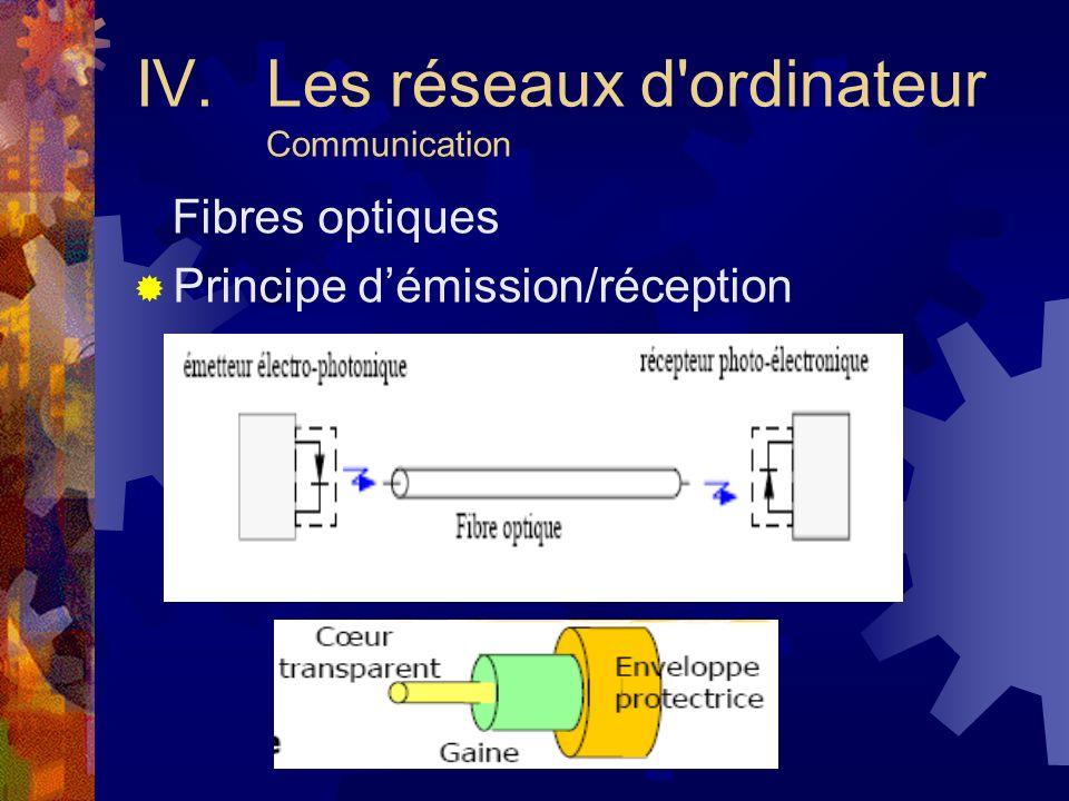 IV. Les réseaux d ordinateur Communication