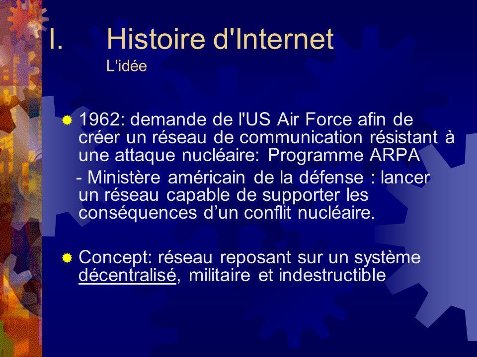 Histoire d Internet L idée