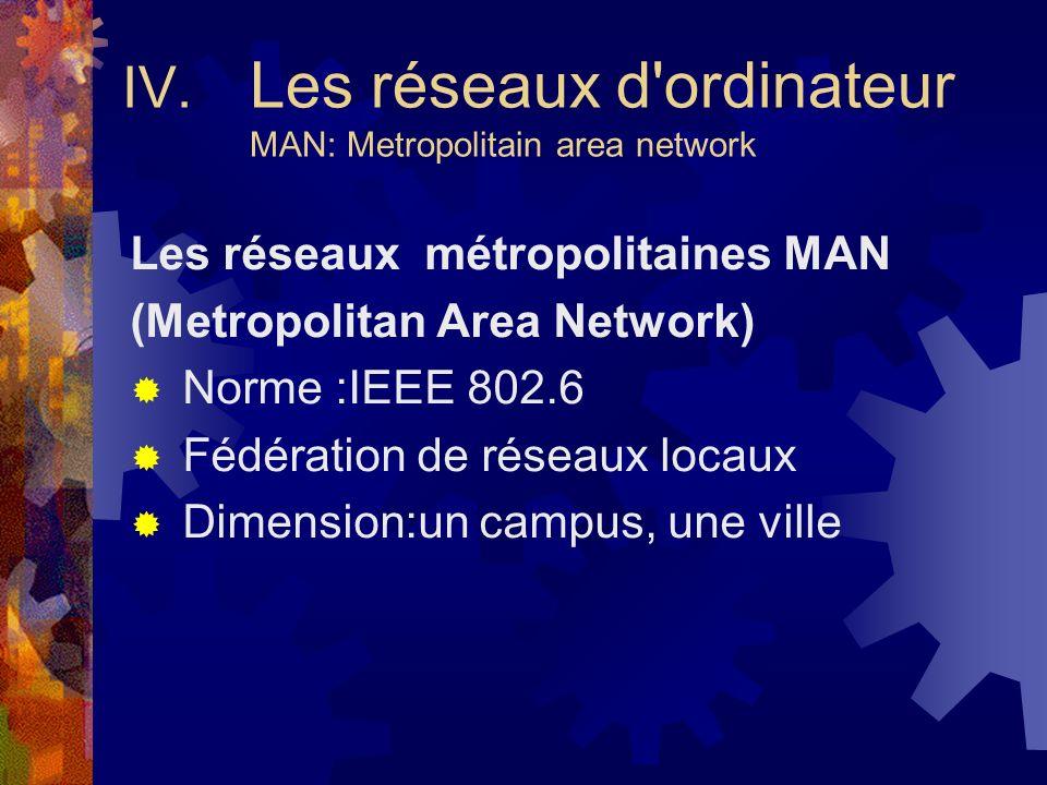 IV. Les réseaux d ordinateur MAN: Metropolitain area network