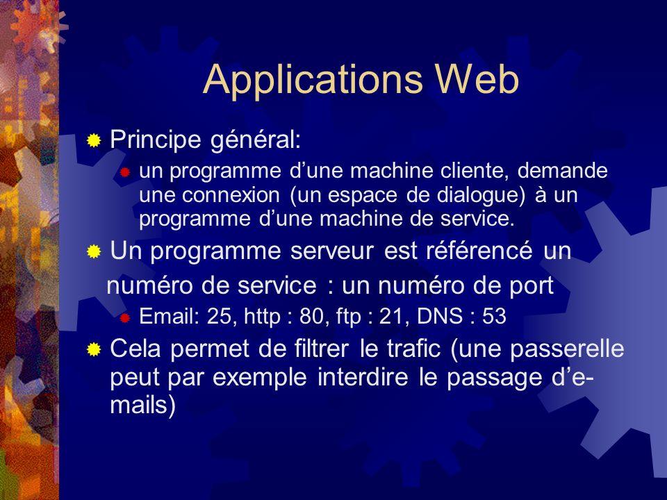 Applications Web Principe général: