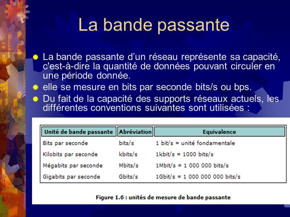La bande passante La bande passante d'un réseau représente sa capacité, c est-à-dire la quantité de données pouvant circuler en une période donnée.