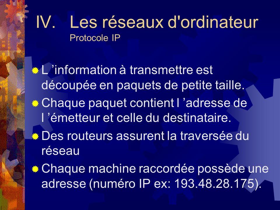 IV. Les réseaux d ordinateur Protocole IP