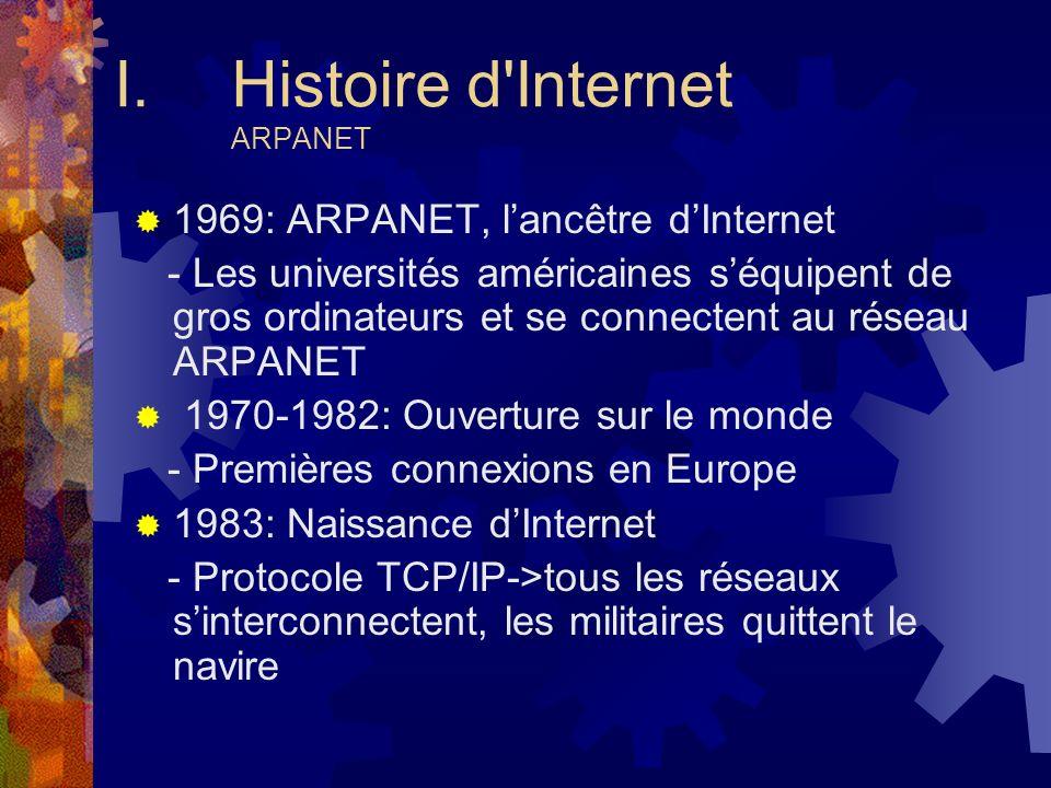Histoire d Internet ARPANET