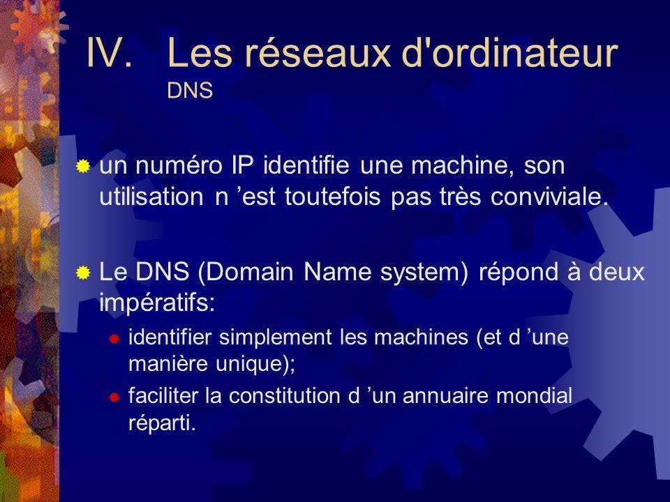 IV. Les réseaux d ordinateur DNS