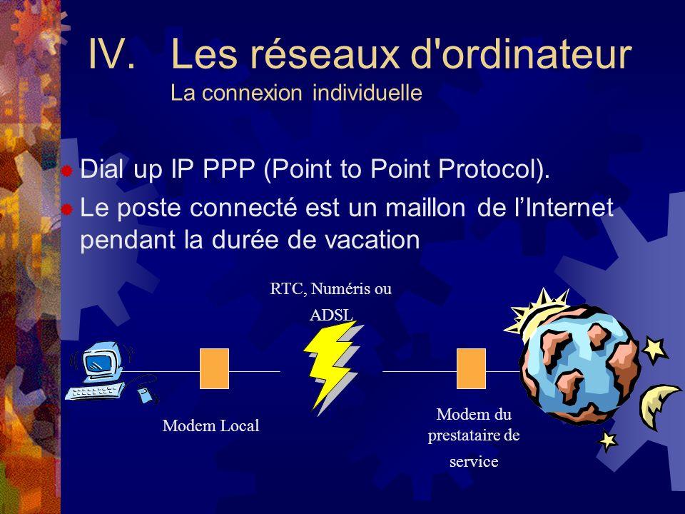 IV. Les réseaux d ordinateur La connexion individuelle