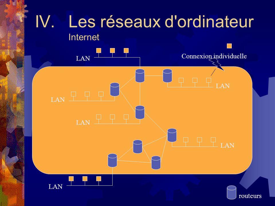 IV. Les réseaux d ordinateur Internet