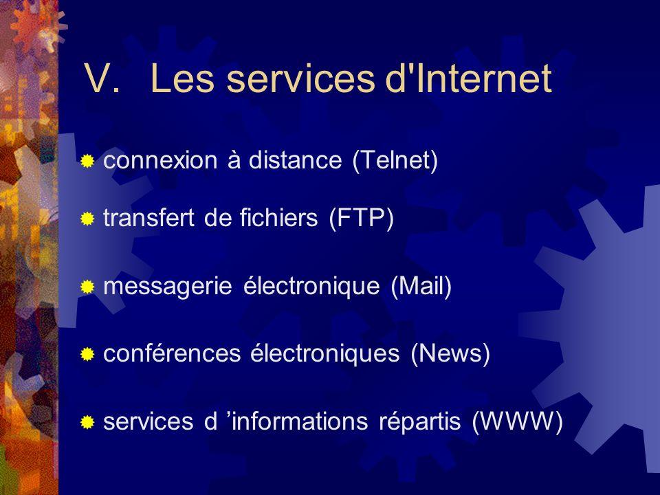 V. Les services d Internet