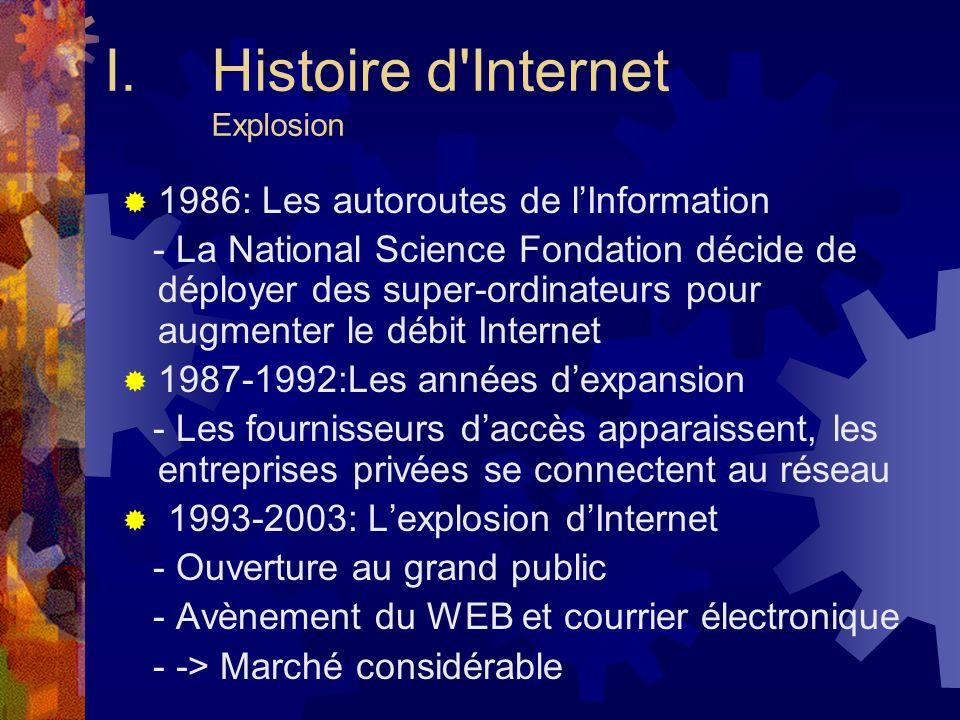 Histoire d Internet Explosion