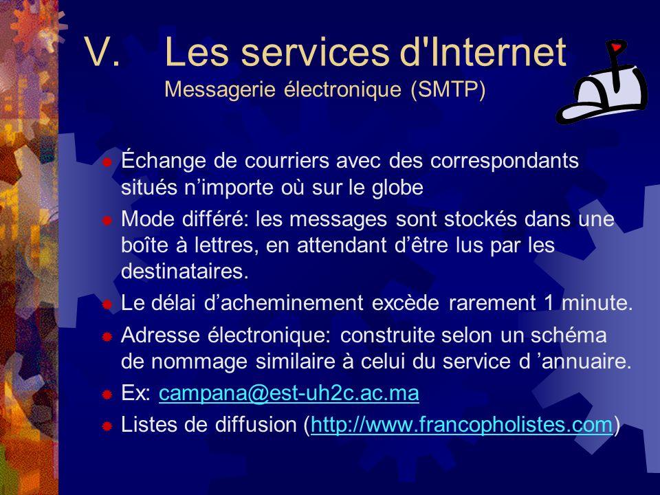 V. Les services d Internet Messagerie électronique (SMTP)