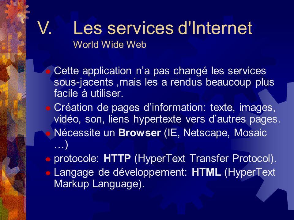 V. Les services d Internet World Wide Web