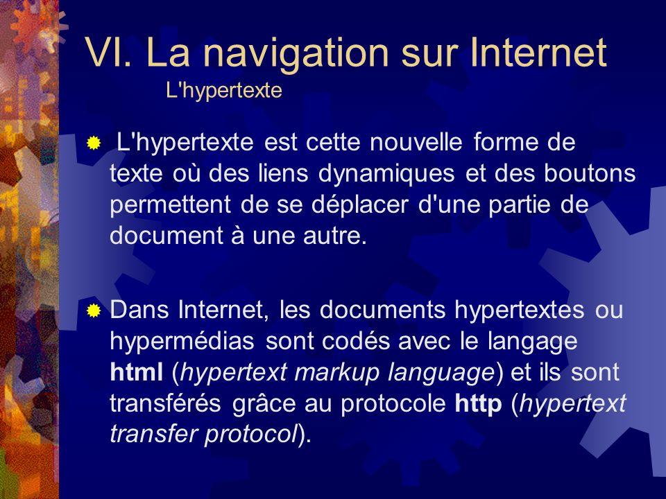 VI. La navigation sur Internet L hypertexte