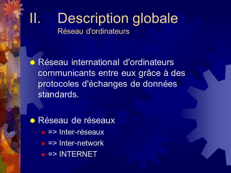 Description globale Réseau d ordinateurs